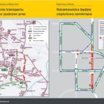 Budowa trasy na Naramowice – zmiana organizacji ruchu