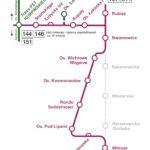 Schemat autobusów od 30.05.2020
